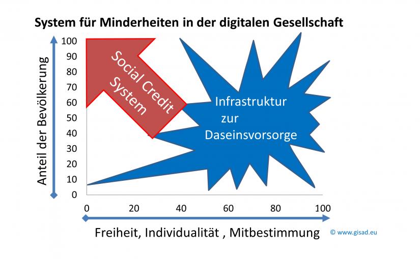 Digitale Demokratie: 2019 wird ein Schicksalsjahr für Deutschland