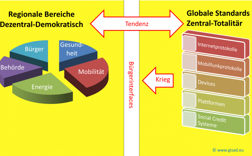 Neuordnung der FDP als digitale Bürgerrechtspartei