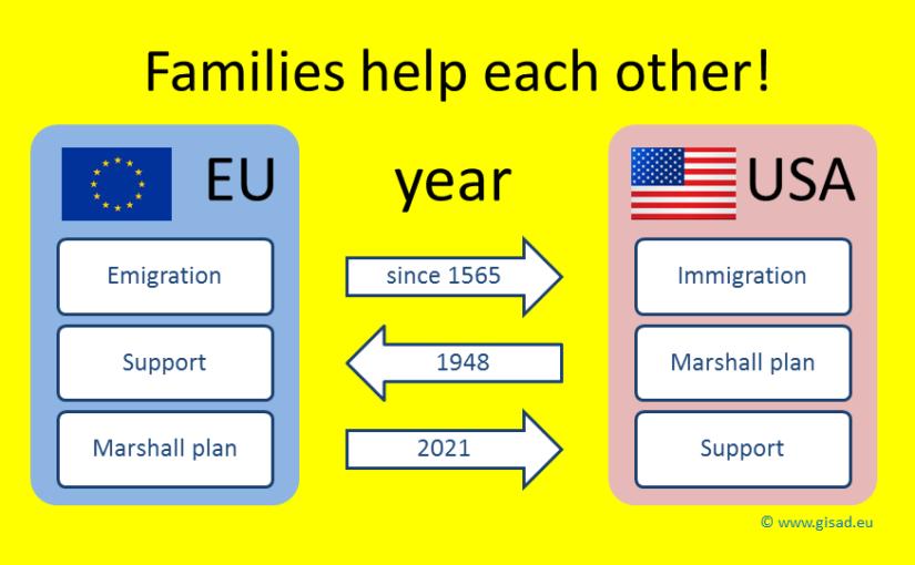 Die USA braucht die Hilfe Europas durch einen neuen Marshallplan